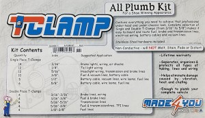 Made4You All Plumb Kit, Cover