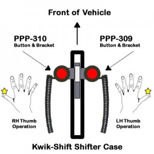 How to tell whether you need the LH or RH push button and bracket.