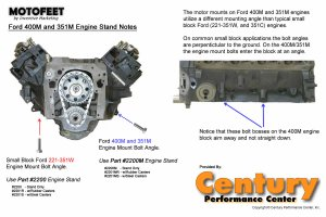 Ford 400M and 351M Engine Mount Angle